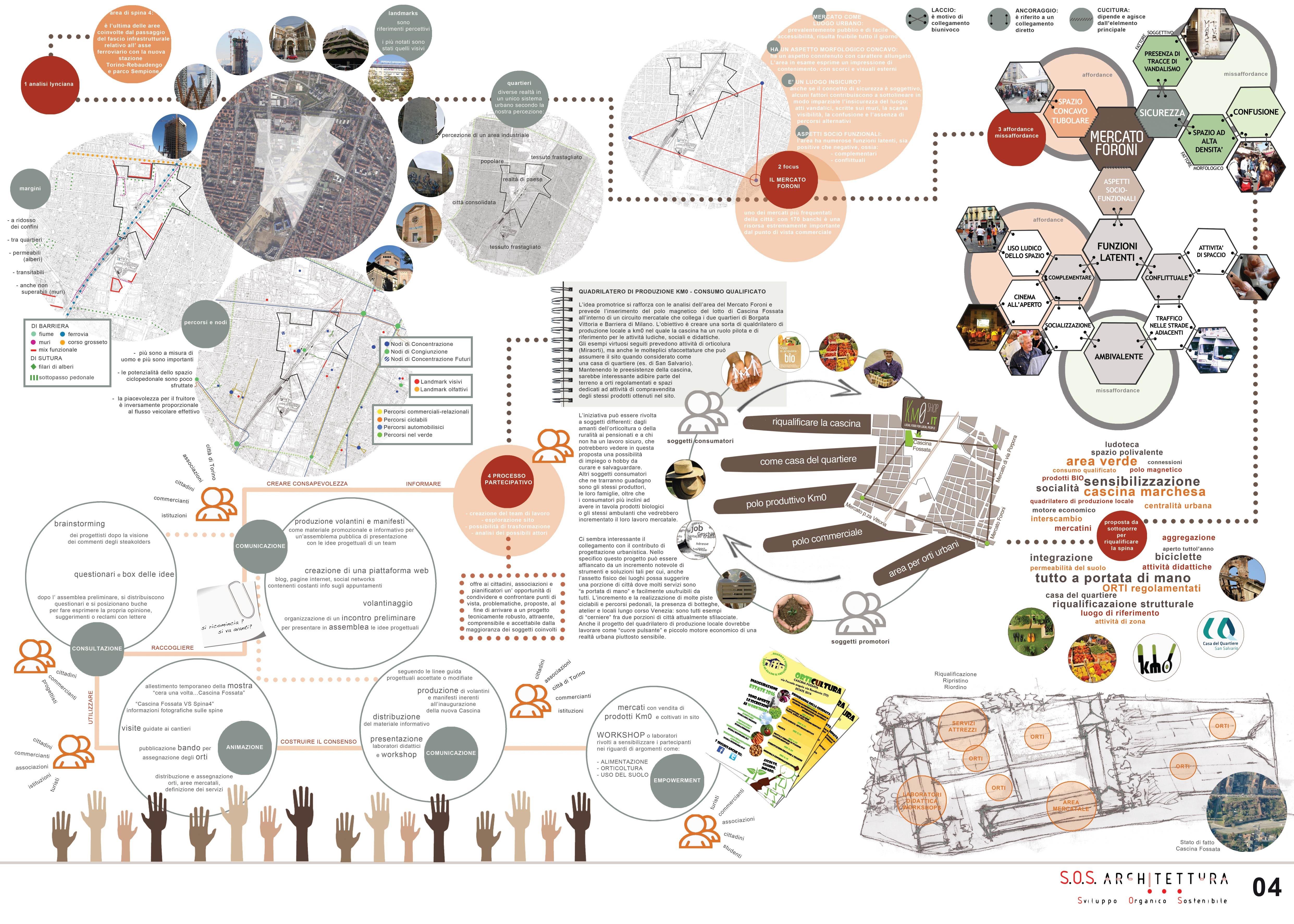 Proposta di progetto urbanistico sociologico variante - Tavole di concorso architettura ...